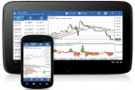 An Introduction to MetaTrader 4 and MetaTrader 5